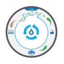 Sistema de filtración de acuario para medusas cubic orbit 20
